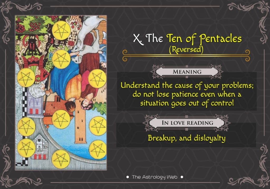 The Ten of Pentacles Reversed