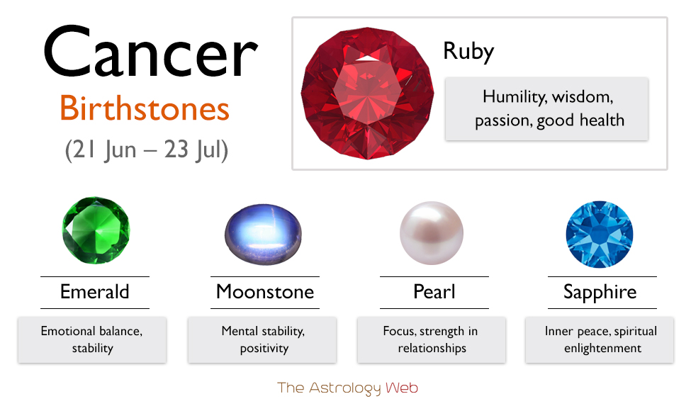 Cancer Birthstones