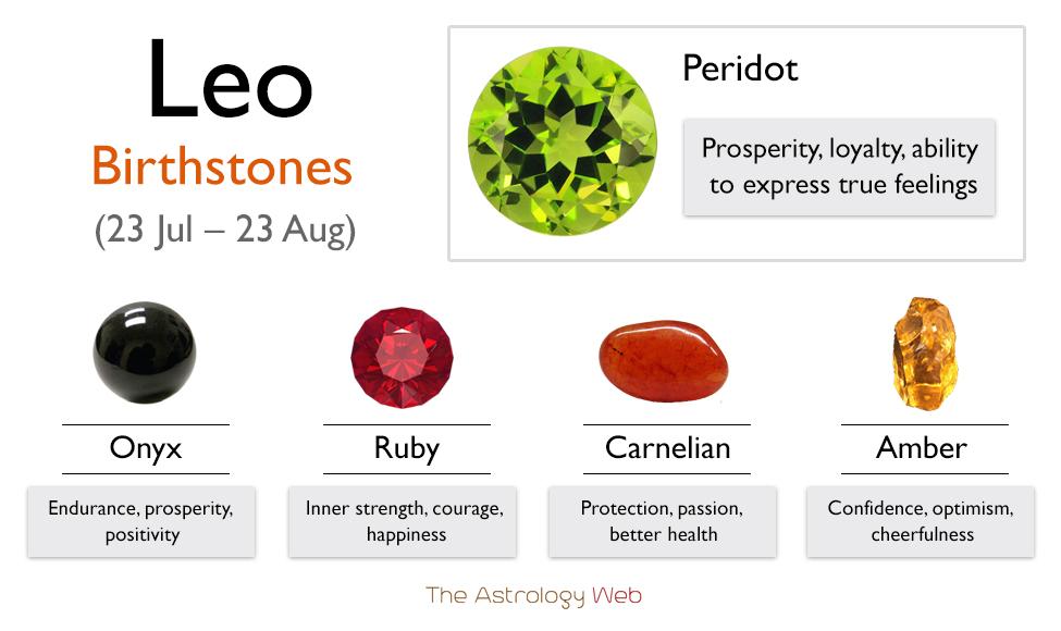 Leo Birthstones