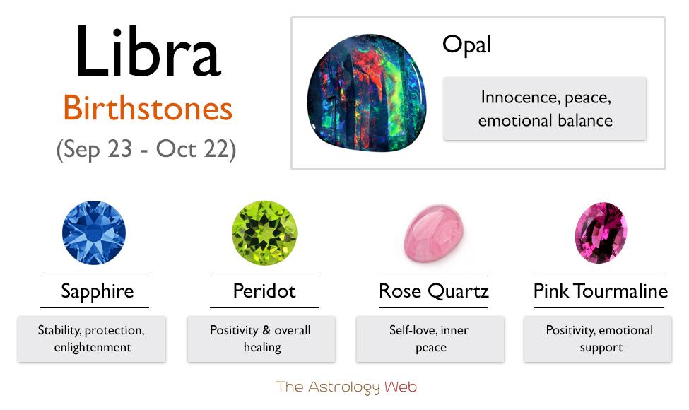 Libra Birthstones