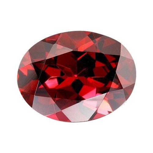 Sagittarius Garnet Birthstone