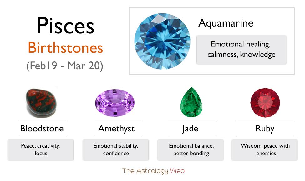Pisces Birthstones