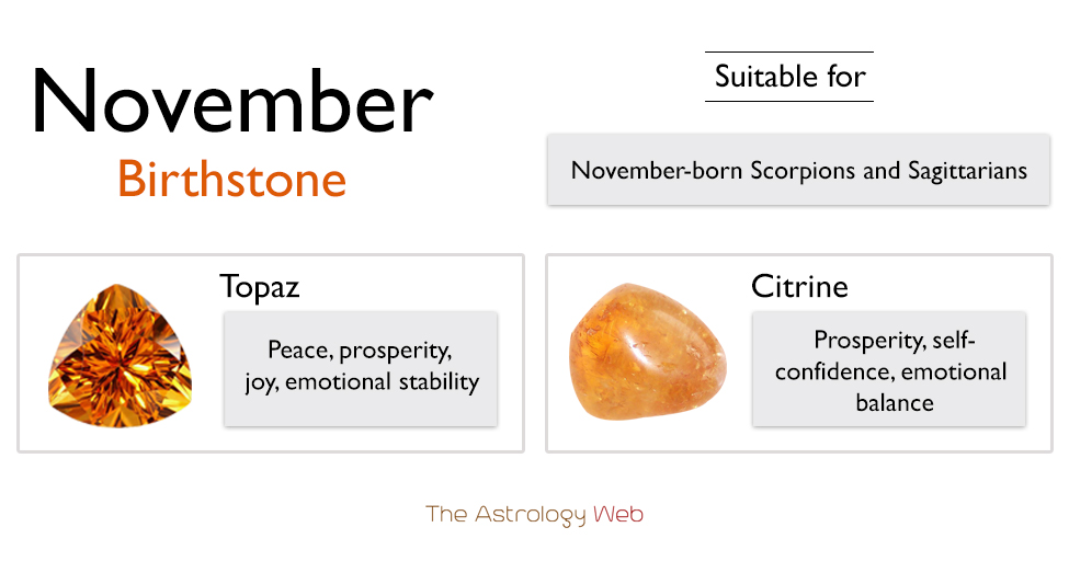 November Birthstone